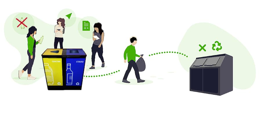 Сбор раздельного сбора мусора 2.jpg