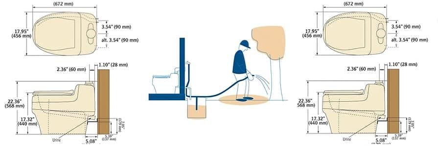 Separett Villa замена канализации на даче