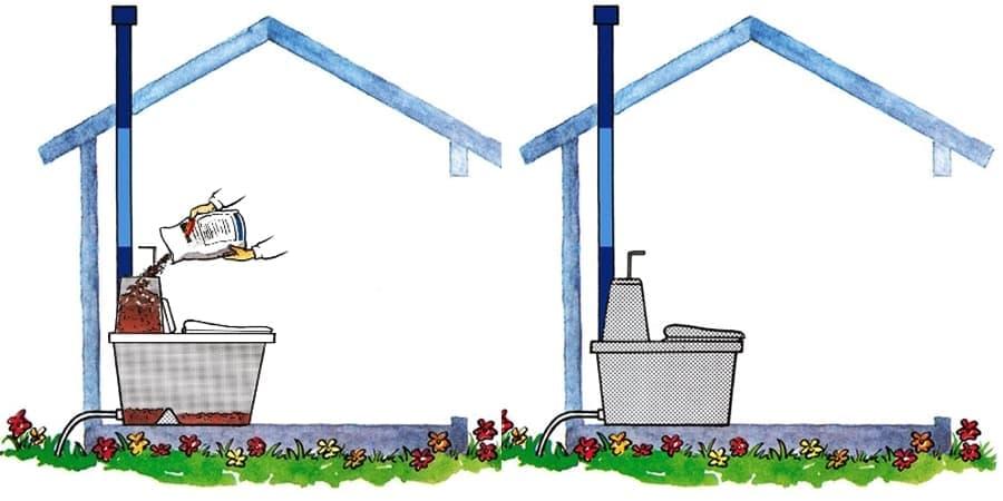 Дачный туалет Ekomatic