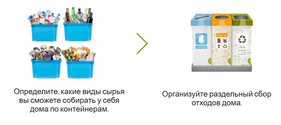 Раздельный сбор мусора в домашних условиях.jpg